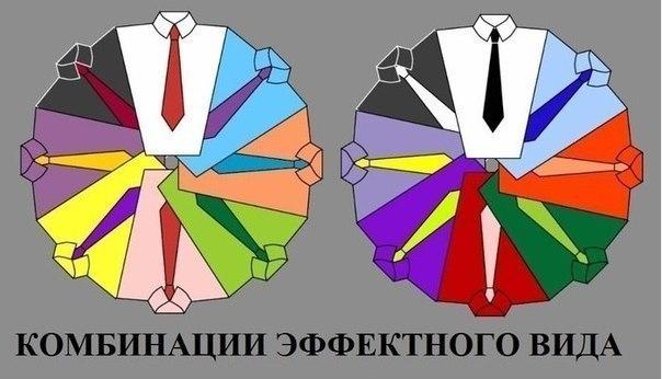 Как подобрать рубашку и галстук