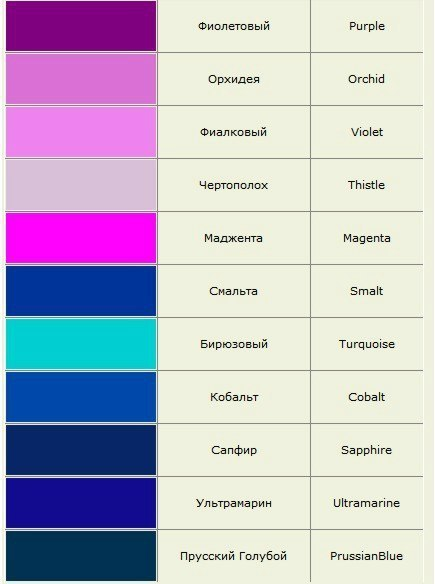 цвет и их название: