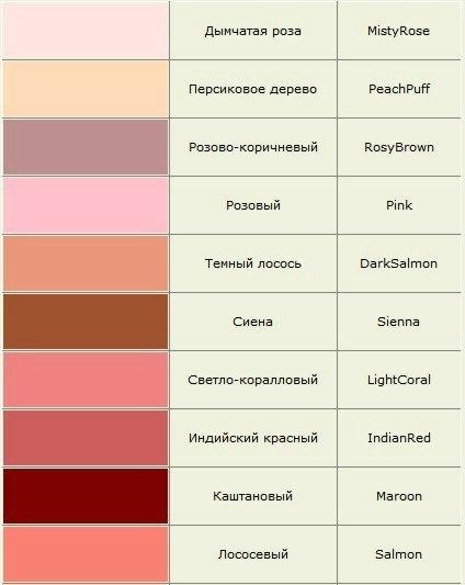 Названия цветов и их картинки