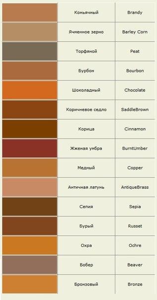 Cmyk цвет шоколадный