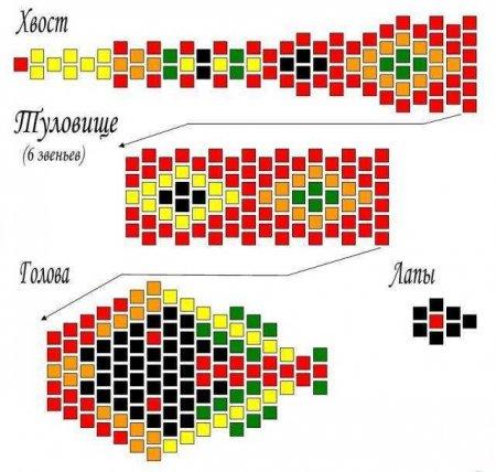 Общий вид схем узоров можно